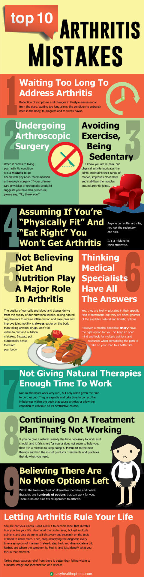 Top Ten Arthritis Mistakes
