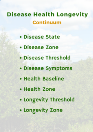 The graphic is entitled the Disease Health Longevity Continuum and is used to estimate one's current health status.