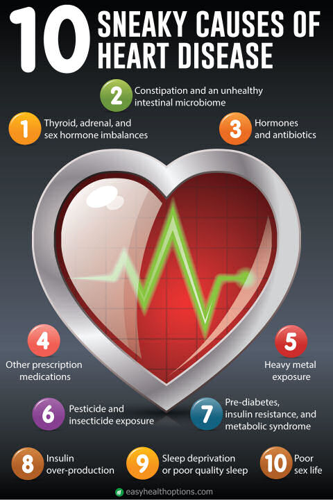 Sneaky Causes of Heart Disease